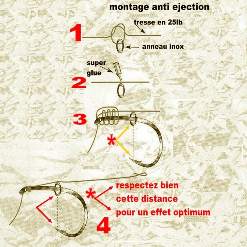 que pensez vous du montage anti ejection Montpa10