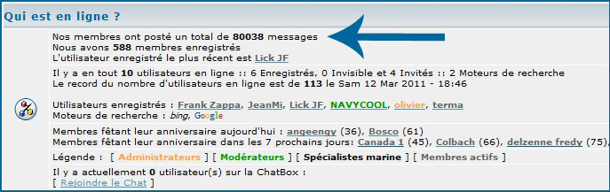 277.777 messages postés ! 80000_10
