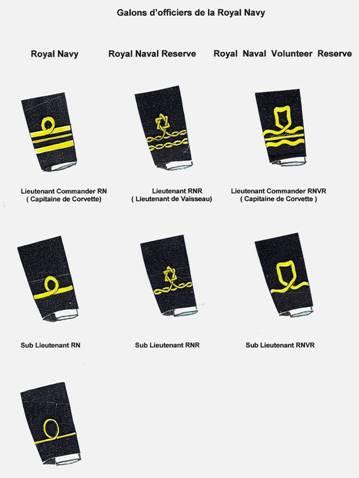 Uniforme : Evolution des grades. Ba50010