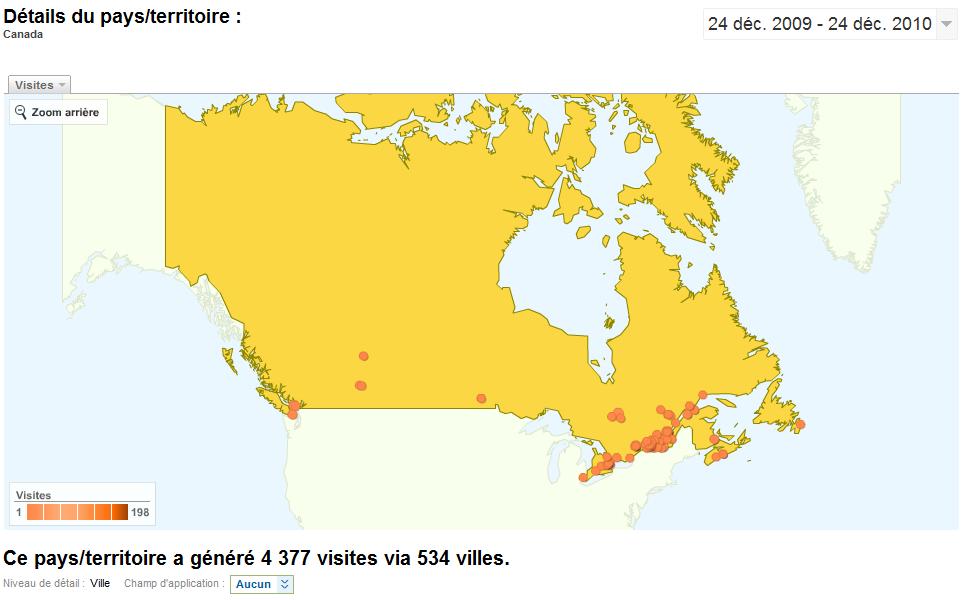 Les stats de notre forum par Google Analytics ! Stats_17