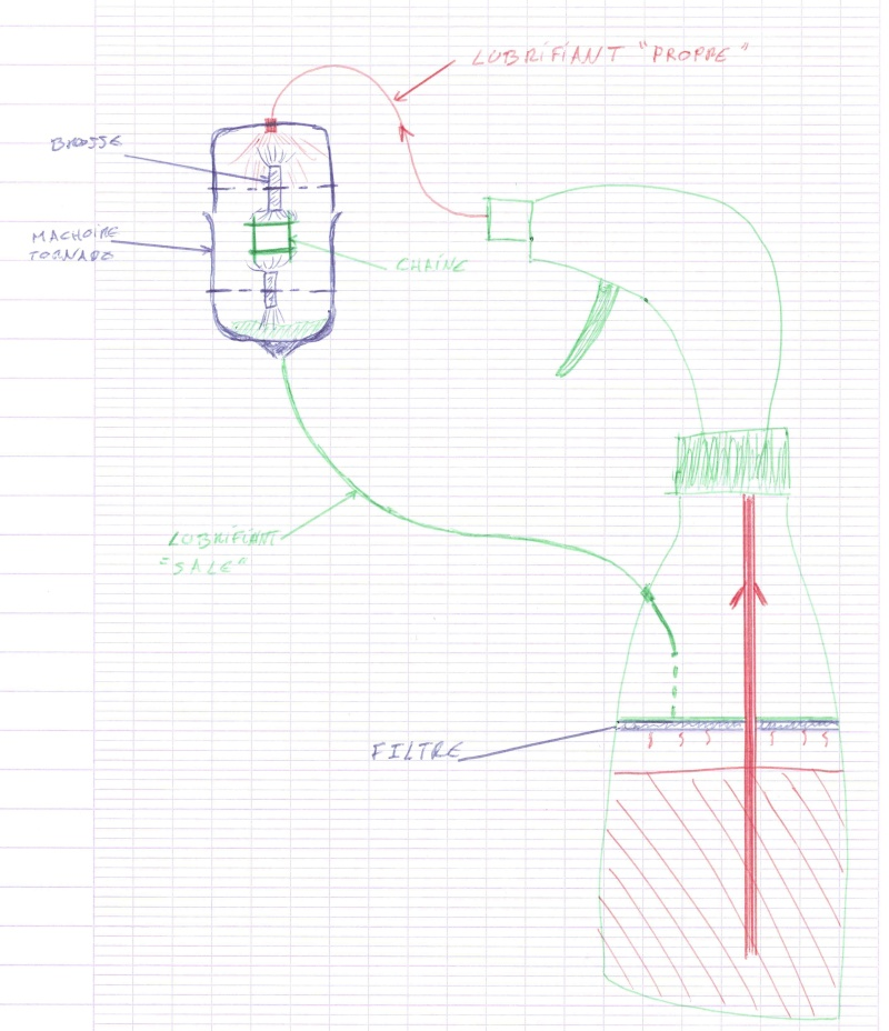 Chaîne : nettoyage et entretien - Page 3 20090110