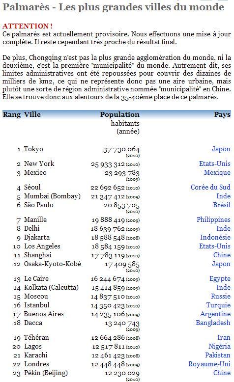 Villes Chinoises en 3D avec Edushi - Page 2 Captu408