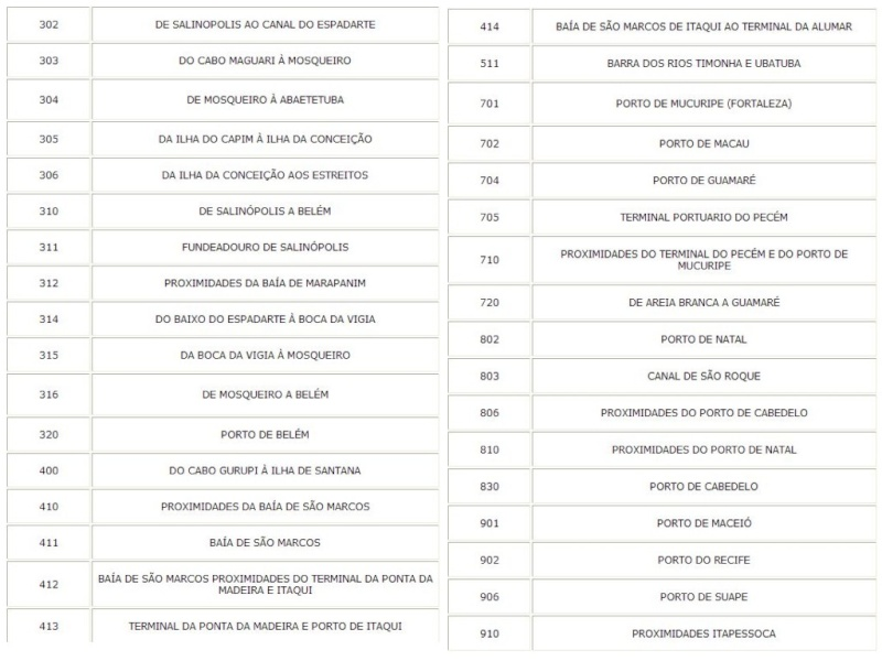 Cartes Marines - Nautical Maps - Cartas Nauticas - Page 2 Index210