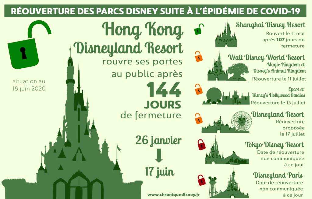 Fermeture des Parcs Disney du monde pendant la COVID-19 - Page 38 10449510