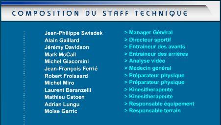 Castres Olympique Staff_10