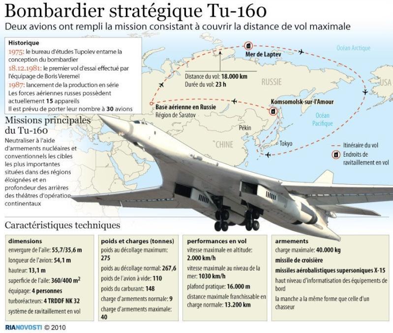 Tu-160 Blackjack 18690310