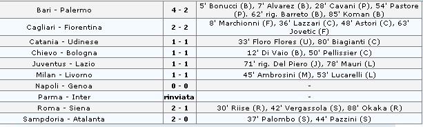 Campionato italiano serie A Calcio10