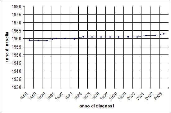 l'origine del male Grafic12