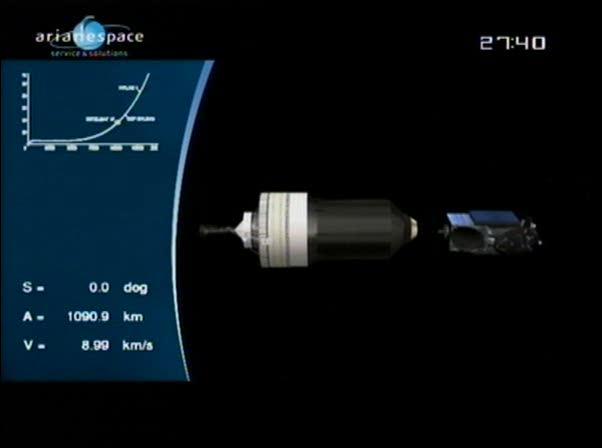 Ariane 5 ECA V198 / Hylas 1 + Intelsat 17 (26/11/2010) - Page 2 Vlcsna17