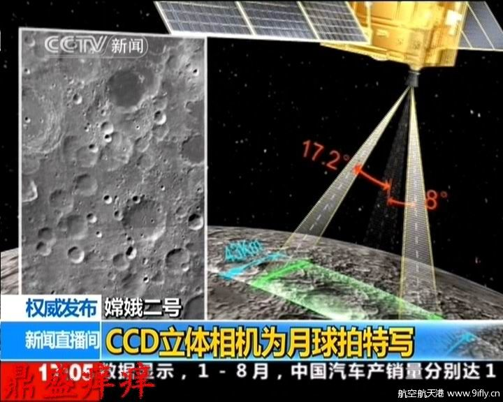 Mission de la sonde Chang'e 2 - Page 2 0114