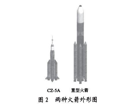 Lanceur super-lourd CZ-9 - 2030 02-04-16
