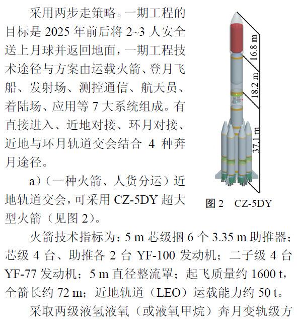 Lanceur super-lourd CZ-9 - 2030 03-04-11