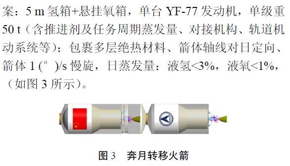 Lanceur super-lourd CZ-9 - 2030 03-04-12
