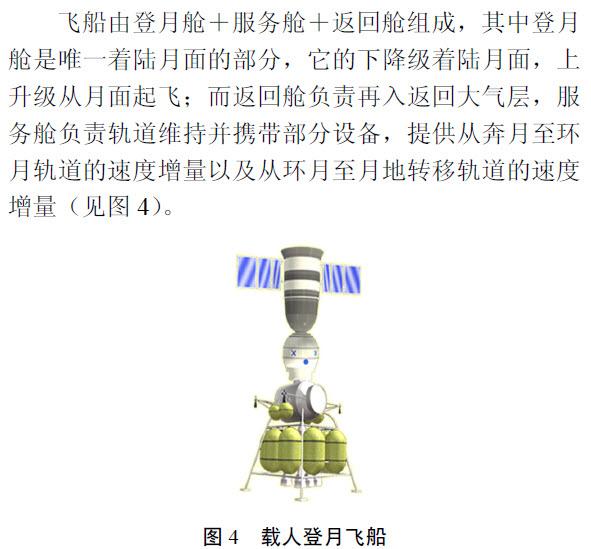 Lanceur super-lourd CZ-9 - 2030 03-04-13