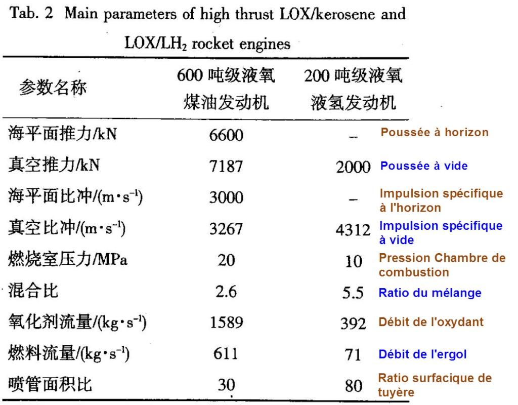Lanceur super-lourd CZ-9 - 2030 09-04-12