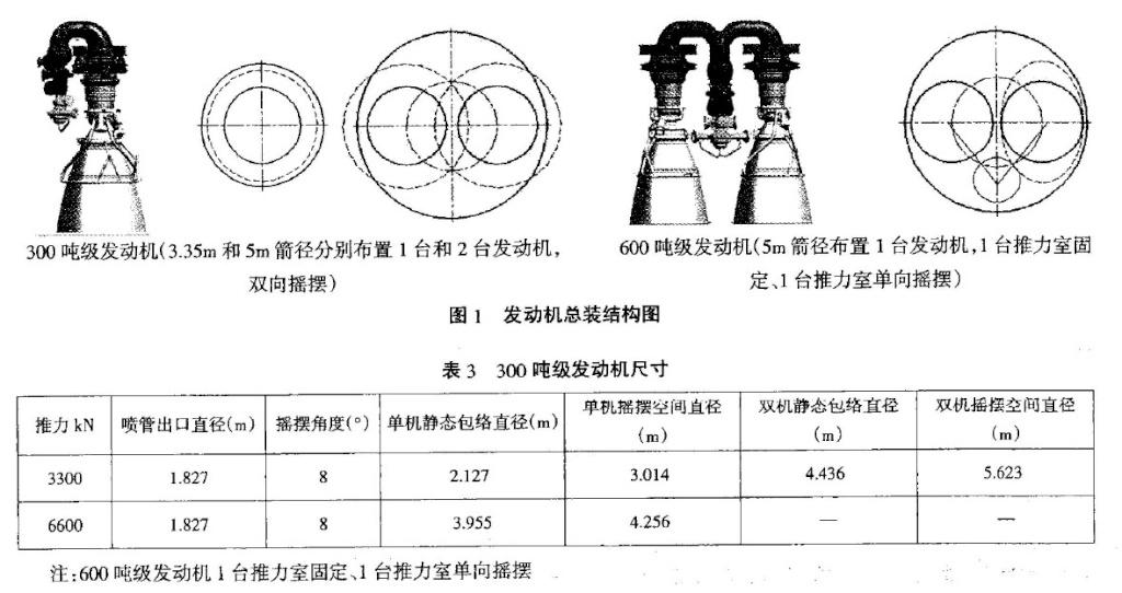 Lanceur super-lourd CZ-9 - 2030 10-04-11