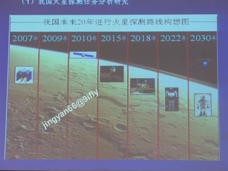 [Chine] Programme Martien 20081210