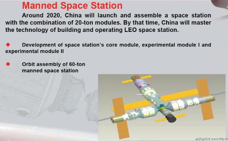 La station spatiale chinoise - 2020 2009_023