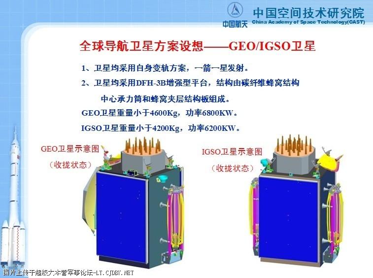[Chine]Lancement CZ-3A , BeiDou-2 IGSO-3 'Compass-I3' le ?? avril 2011  Milit780