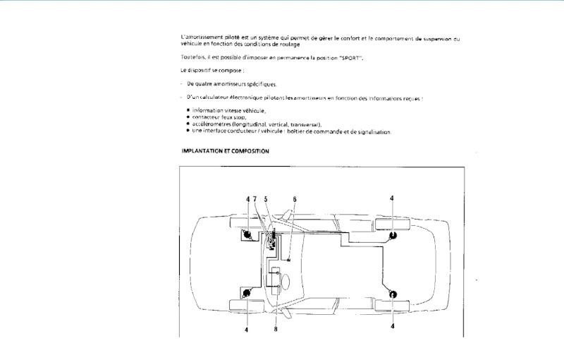 Fonctionnement suspensions pilotées R25 Baccara V6 Turbo Suspil10
