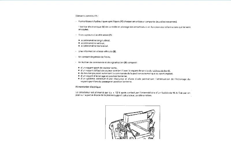 Fonctionnement suspensions pilotées R25 Baccara V6 Turbo Suspil11