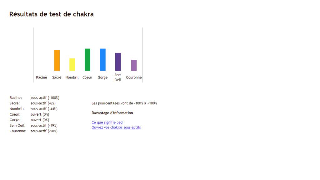 Testez vos chakras.. - Page 2 Chakra13
