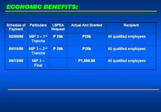 2008 ACCOMPLISHMENT REPORT Slide212