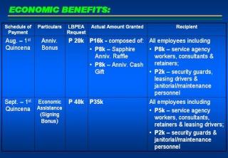 2008 ACCOMPLISHMENT REPORT Slide310