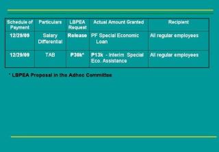 2009 ACCOMPLISHMENT REPORT Slide411