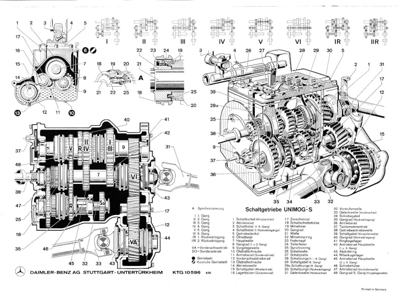 probleme boite vitesse 2010 Gear_b11