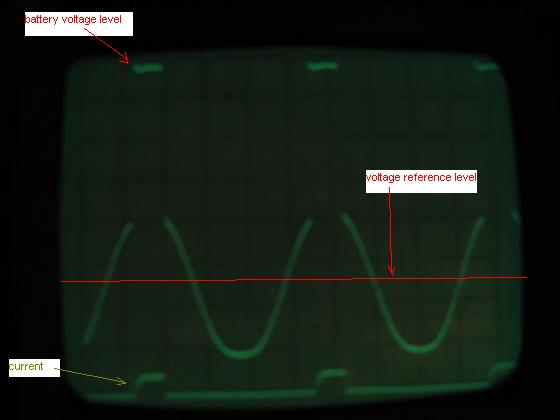 Motor test results Scope_12