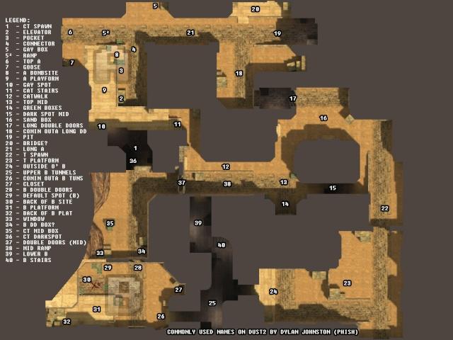 Dust2 Map Signs For Dummies! De_dus12