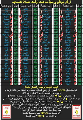 ارقام مواقع برمجة ساعات أوقات الصلاة للمساجد