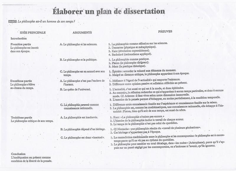 Dissertation plan structure concours