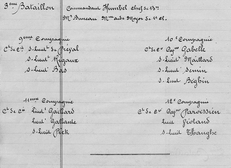 Mémorial des Braspartiates dans la Grande Guerre: 1915 017_8711