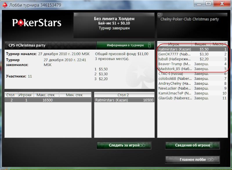 Новогодний турнир на PokerStars. Chpk-210