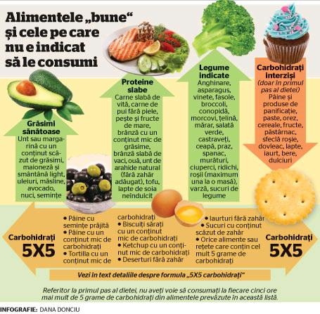 Diete alimentare Clip_313