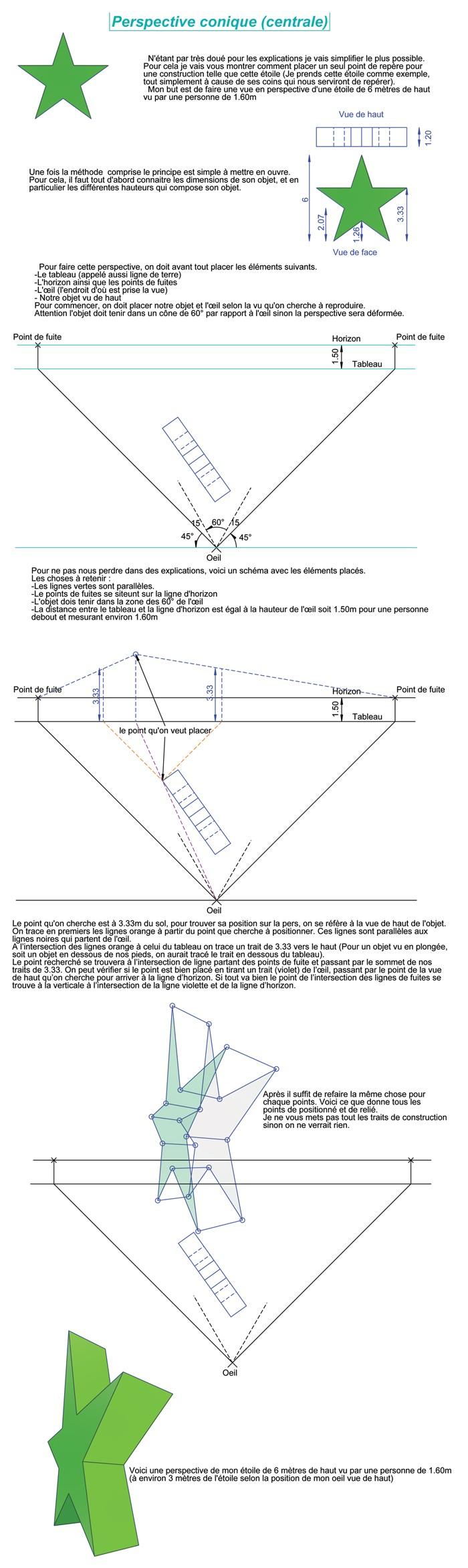 [Tuto général] Perspective conique (centrale) Plan910
