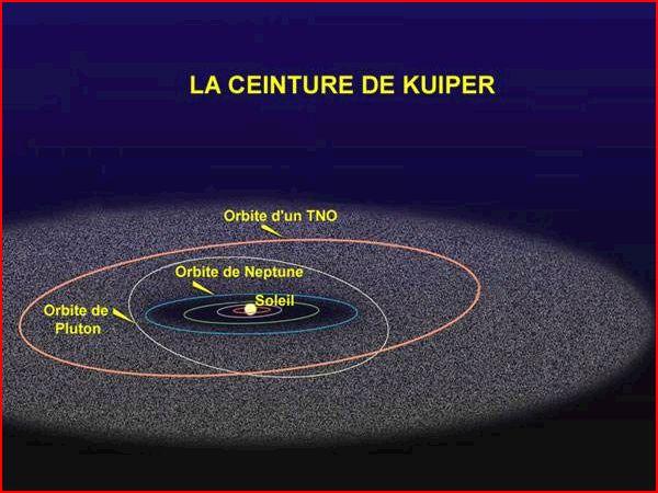 L'Astronomie - Page 4 Kuiper10