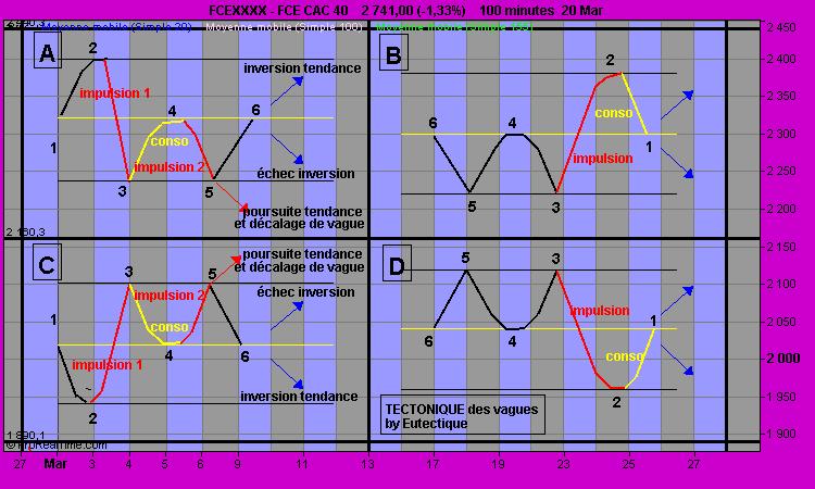 analyse technique 4491_210