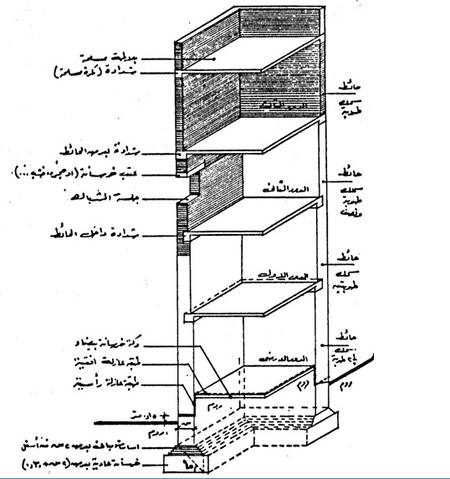 تحميل كتاب البناء بالحوائط الحاملة - Building using bearing wall construction system مباشر Ouooo_10