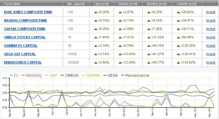 Pandatrade.com - De 0,1% à plus de 2,50% par jour pendant 44 à 180 jours Pandat10