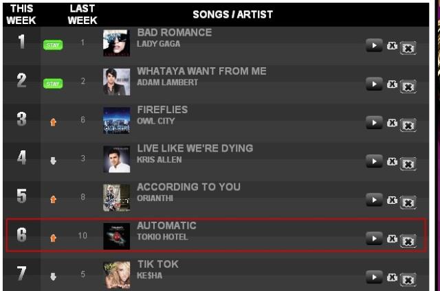 VOTE! Automatic on Hitz.FM's hitz 20 chart! Hitz2010