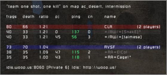 =AW= vs =RA= Ra310