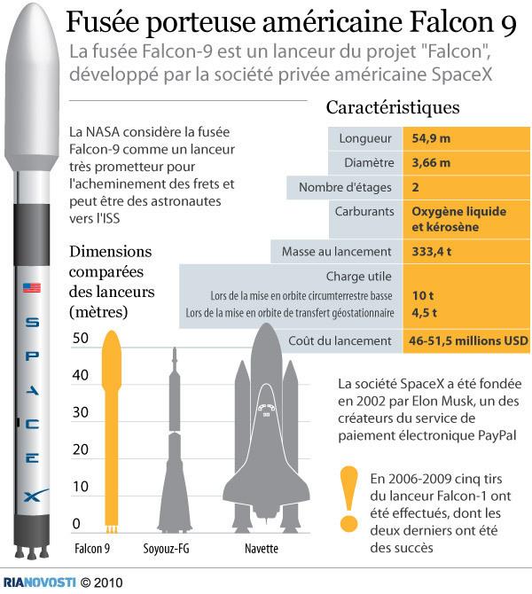 Lancement Falcon 9 (04/06/2010) - Page 7 18668210