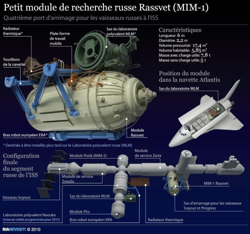 """Le module MIM-1 """"Rassviett"""" - Page 2 18672010"""