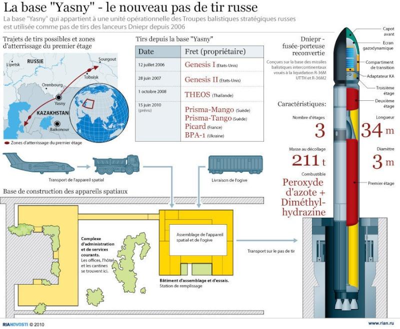 """La base """"Yasny"""", le nouveau pas de tir russe 18685510"""