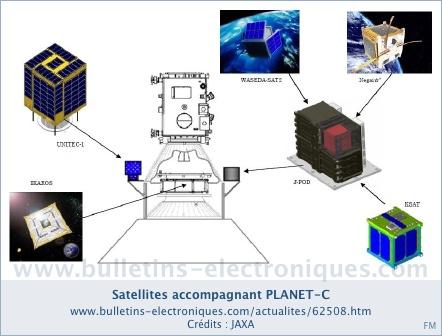 H-IIA (Akatsuki - Venus Climate Orbiter) - 20.05.2010 62508_10