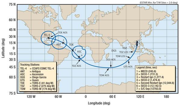 Lancement Delta IV / GPS 2F-1 (27/05/2010) Ground11