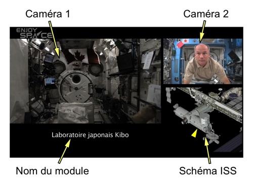Vidéo : visite de la station spatiale - Page 2 Iss-ca10